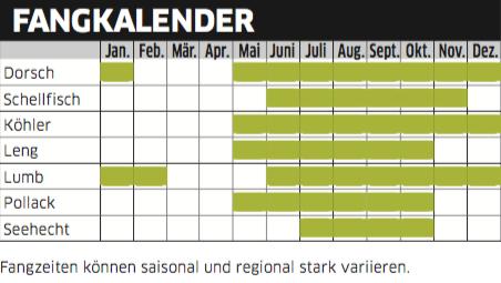 Fangkalender Westnorwegen