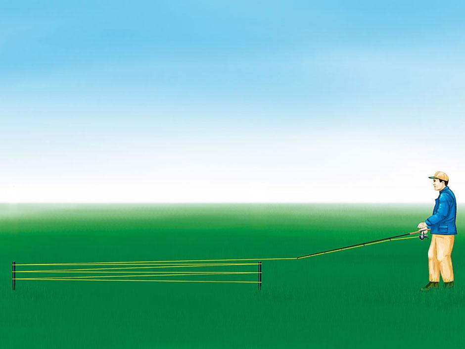 Um die Distanz des Futterplatzes zum Ufer zu ermitteln, steckt man zwei Erdspieße im Abstand von 5 Meter in den Boden. Das Schnurende wird an einem Spieß befestigt. Dann führt man die Schnur um die Spieße, bis sich die Markierung am untersten Rutenring befindet und addiert die Strecken.