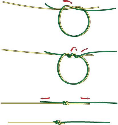 Die wichtigsten Knoten zum Fliegenfischen - BLINKER