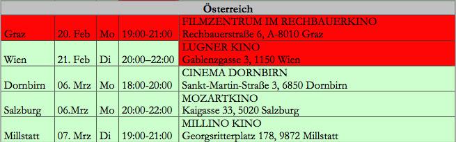 Rise Fly Fishing Film Festival 2017 die Termine in Österreich