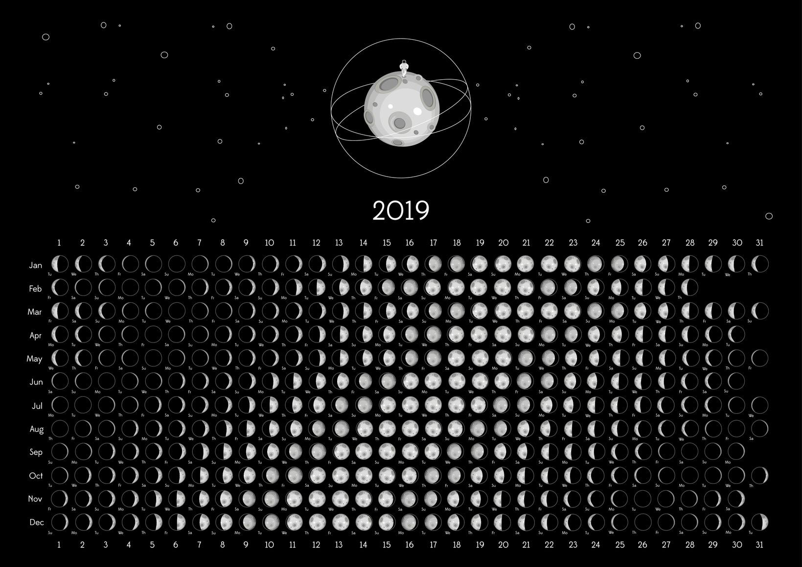 Auf diesem Kalender könnt Ihr die Mondphasen ablesen und so Eure Fangstrategie danach ausrichten.