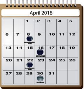 Mondkalender für Angler - April