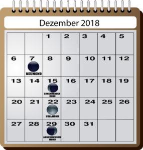 Mondkalender für Angler - Dezember