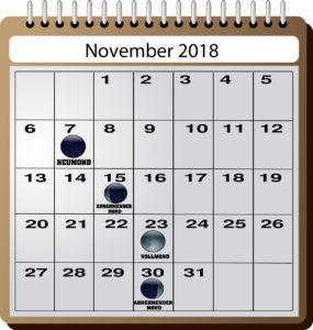 Mondkalender für Angler - November