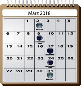 Mondkalender für Angler - März