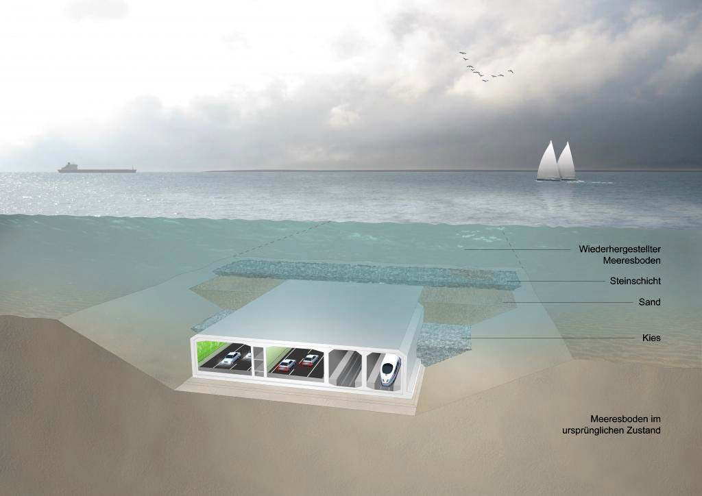 Der geplante Bau des Ostsee-Tunnel verschlingt Milliarden Euro. Auch der Eingriff in die Natur ist bei diesem Projekt nicht zu verachten. Grafik: Femern A/S