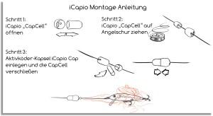 iCapio Montage-Anleitung. Grafik: icapio
