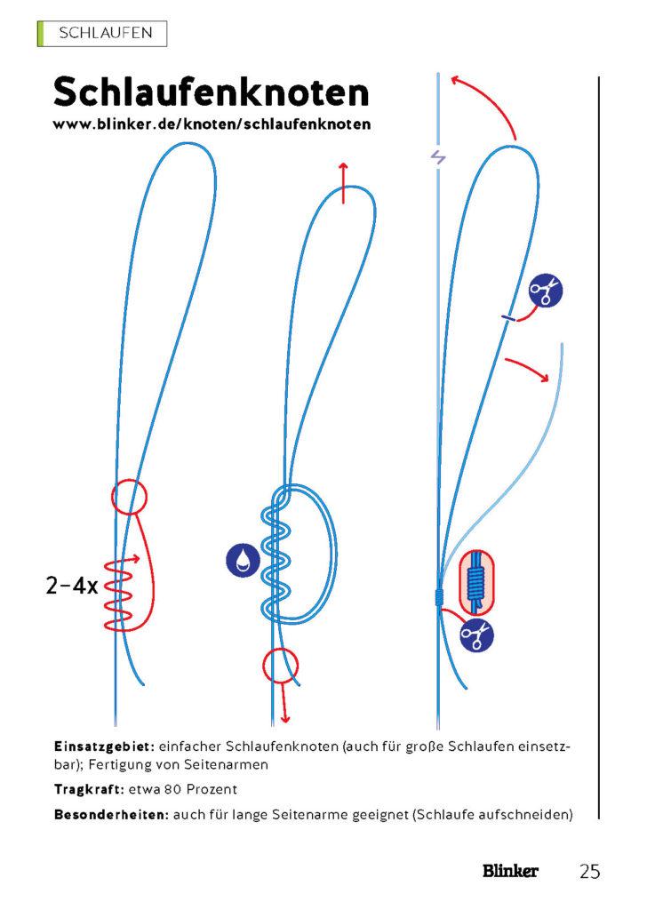 Der Schlaufenknoten ist auch für lange Seitenarme geeignet.