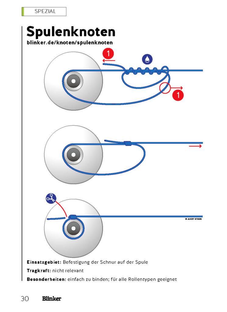 Mit dem Spulenknoten befestigt man die Schnur auf der Spule.