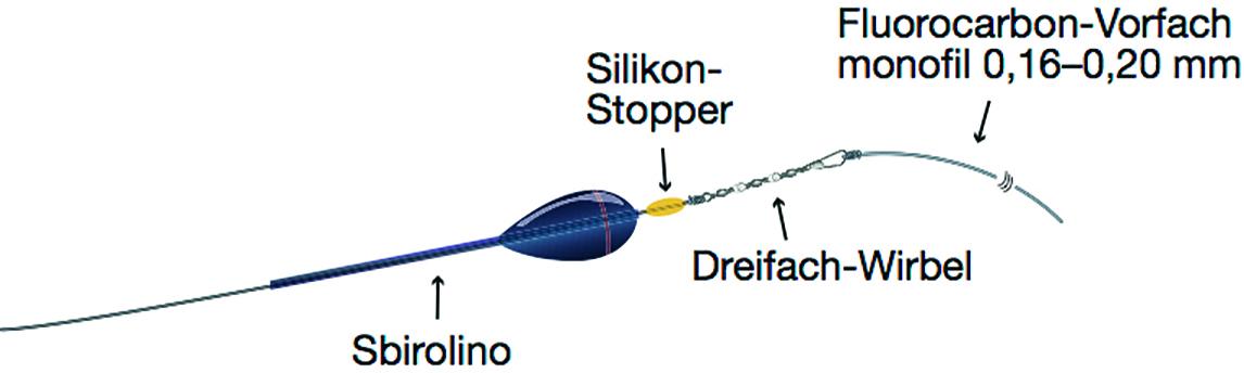 Sbirolino Montage Schritt für Schritt erklärt. Zeichnung: L. Deinzer
