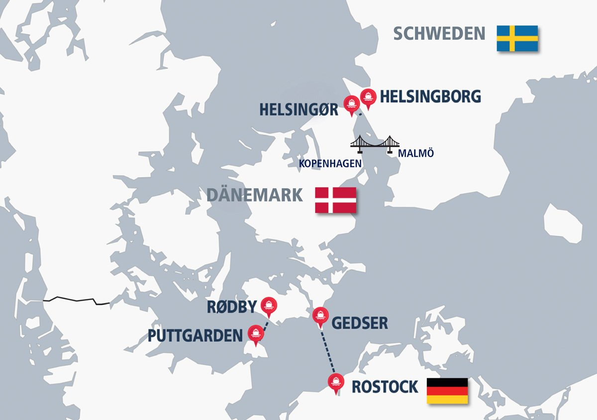 Fährverbindungen Scandlines Dänemark