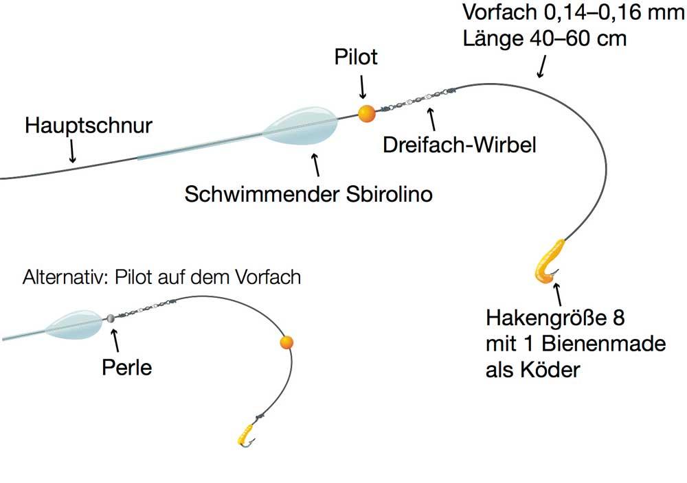 ie Position des Piloten legt fest, in welcher Tiefe der Köder schwebt. Schiebt man den Piloten weiter nach oben, geht der Köder weiter herunter.