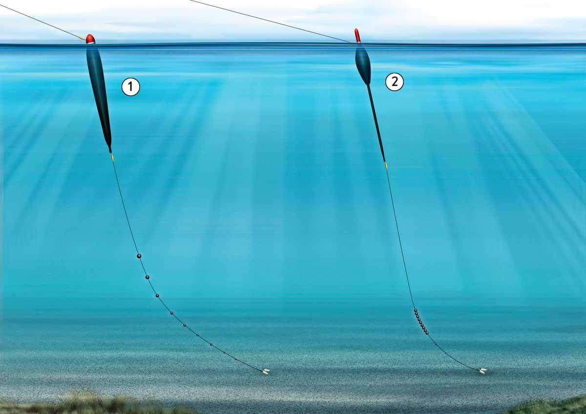 In leichter Strömung fischt man beim Trotten den schlanken Stick (1), in turbulenter die gedrungene Avon-Pose (2).